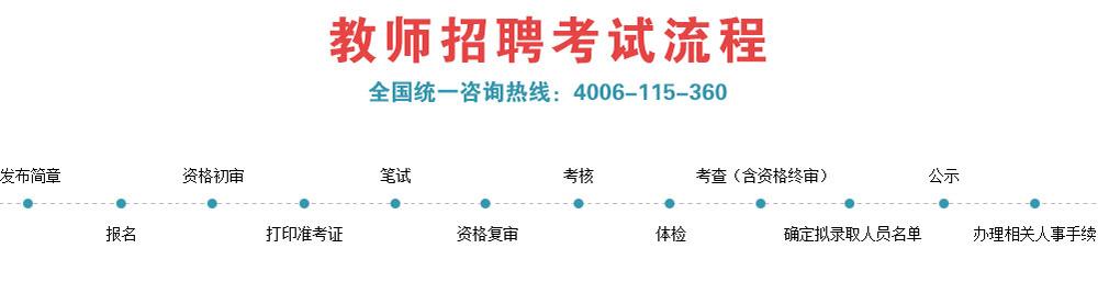湖南教师招聘信息网-360度了解教师考试
